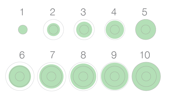 circles outer gridline